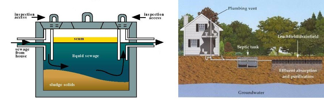 septic-pumping-southern-oregon